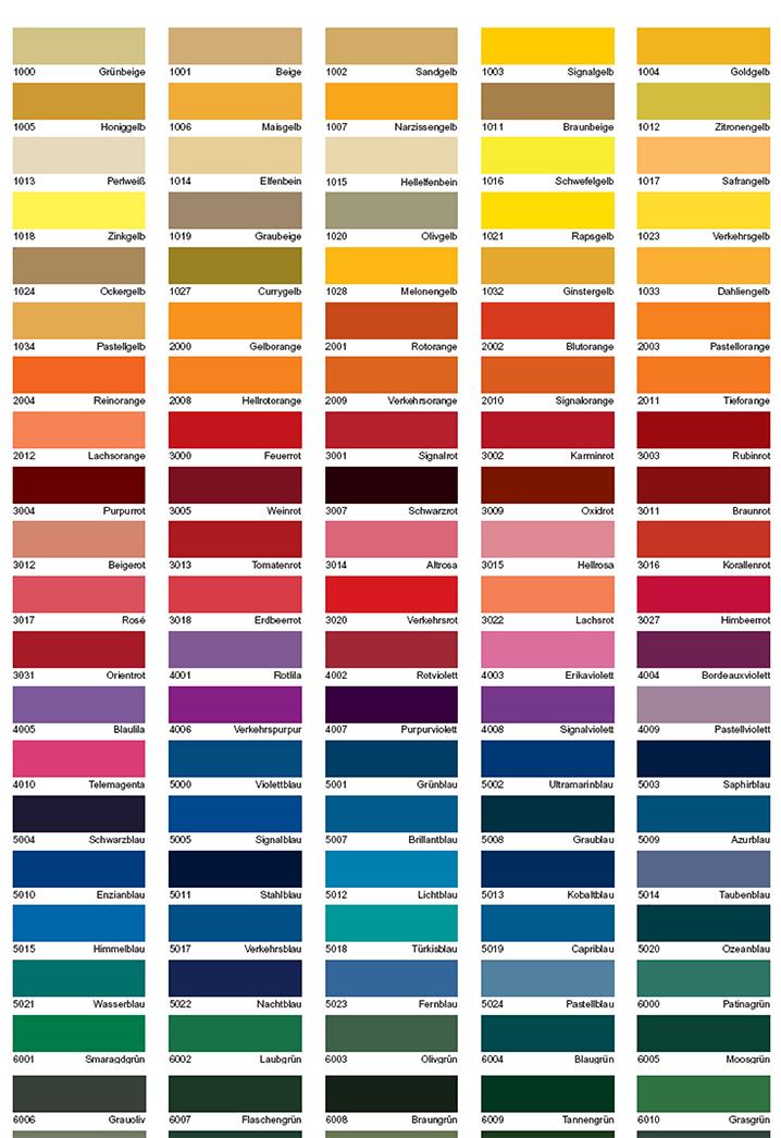 walter beschriftungen farbkarten zur ansicht f r werbung. Black Bedroom Furniture Sets. Home Design Ideas